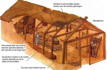 De vikingen - Huis van de cabriolet ...